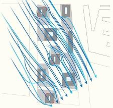 Winddiagram der Windkomfort Referenz Graz Reininghaus